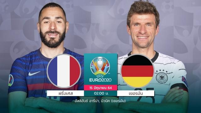 ฟุตบอลยูโร2020